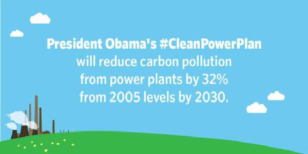 Obama CLean plan